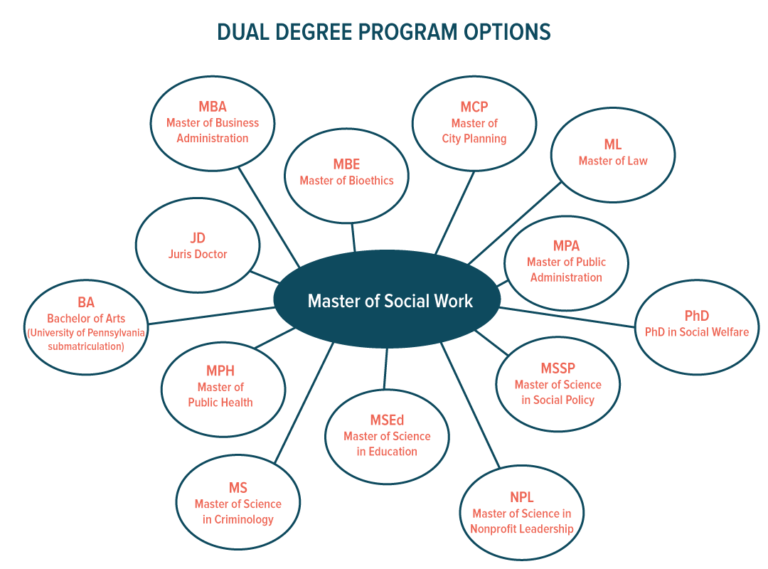values orientation essay Marketing orientation  how the customers react to a commodity on the basis of the inherited values  why online assignments help support from essay.
